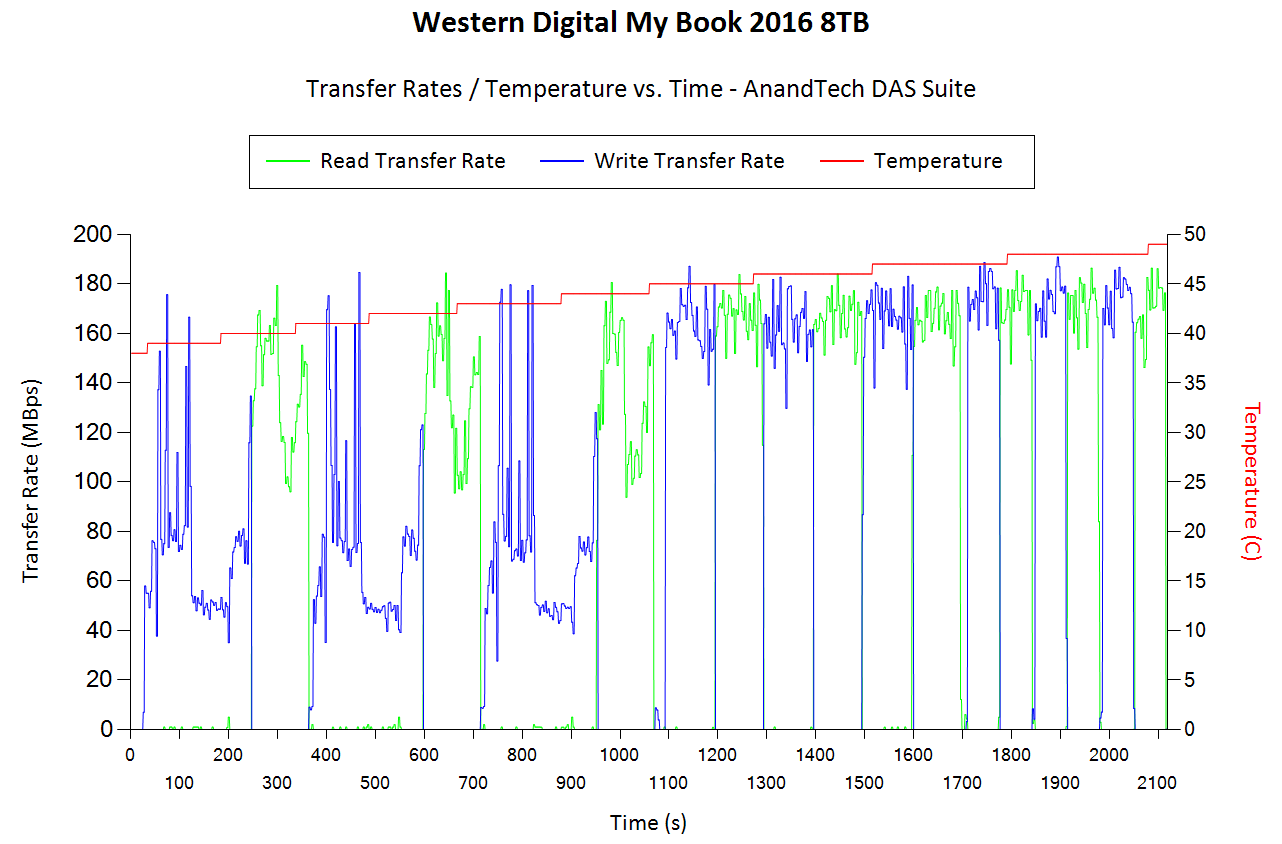 Thermal Aspects and Power Consumption - Western Digital My